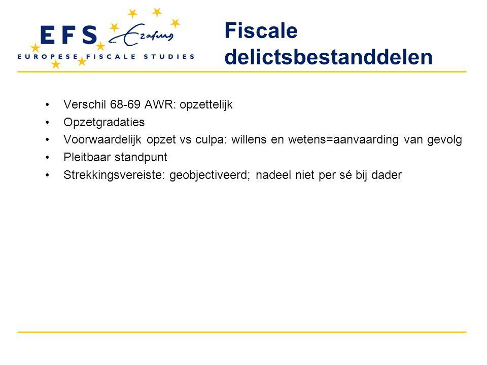 Fiscale delictsbestanddelen