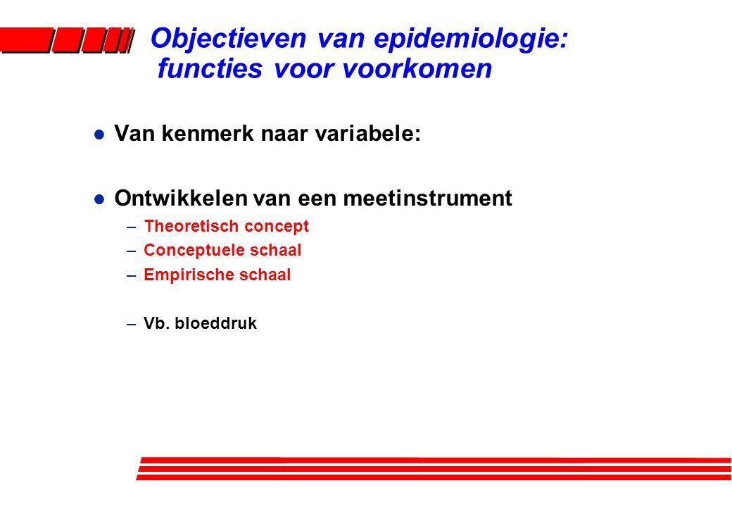 Objectieven van epidemiologie: functies voor voorkomen