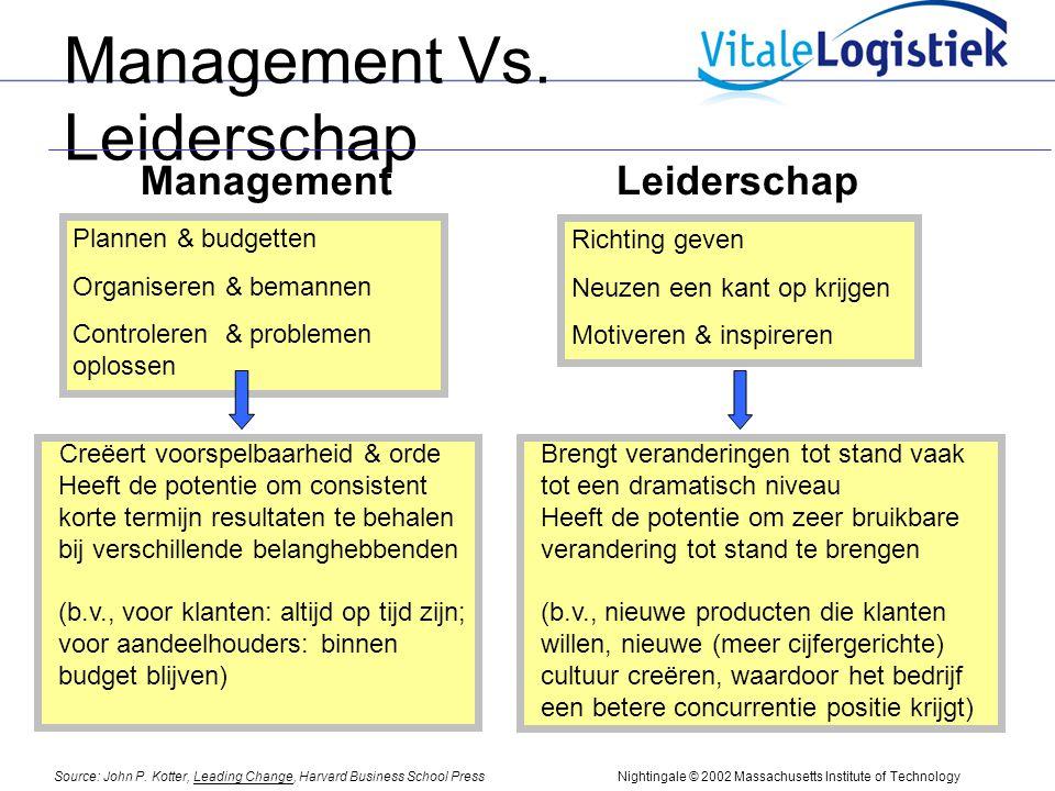 Management Vs. Leiderschap
