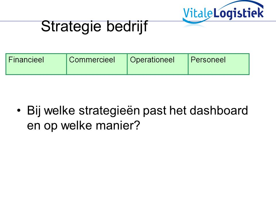 Strategie bedrijf Financieel. Commercieel. Operationeel.
