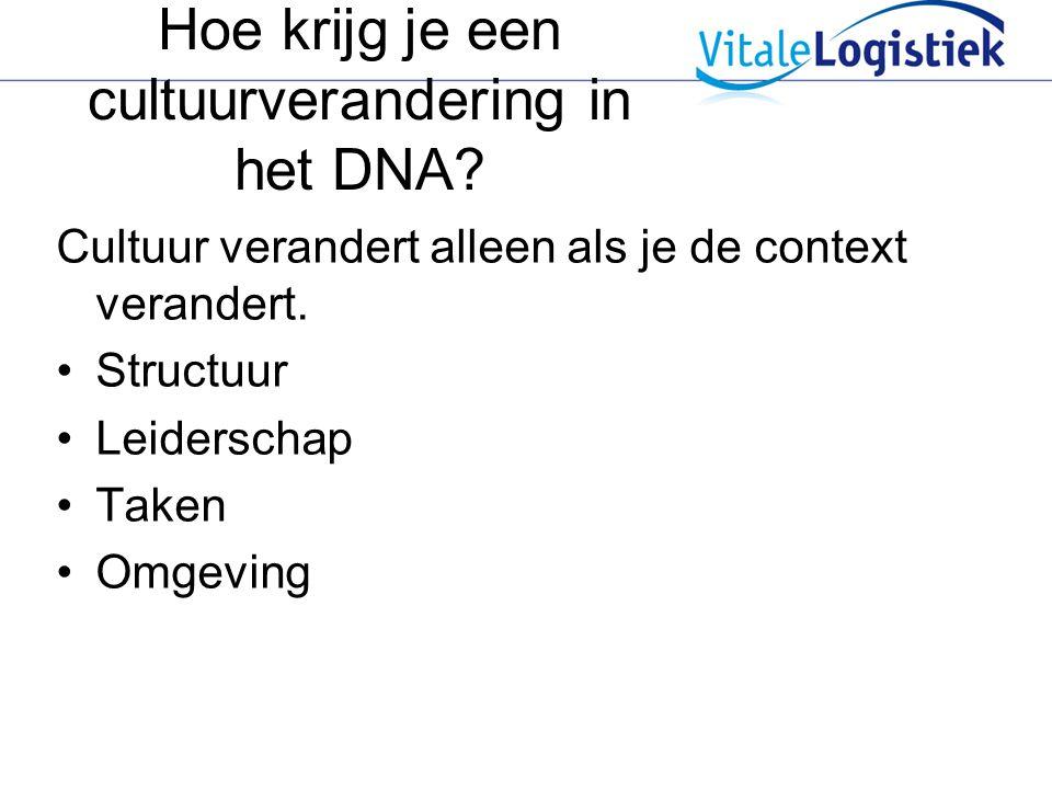 Hoe krijg je een cultuurverandering in het DNA