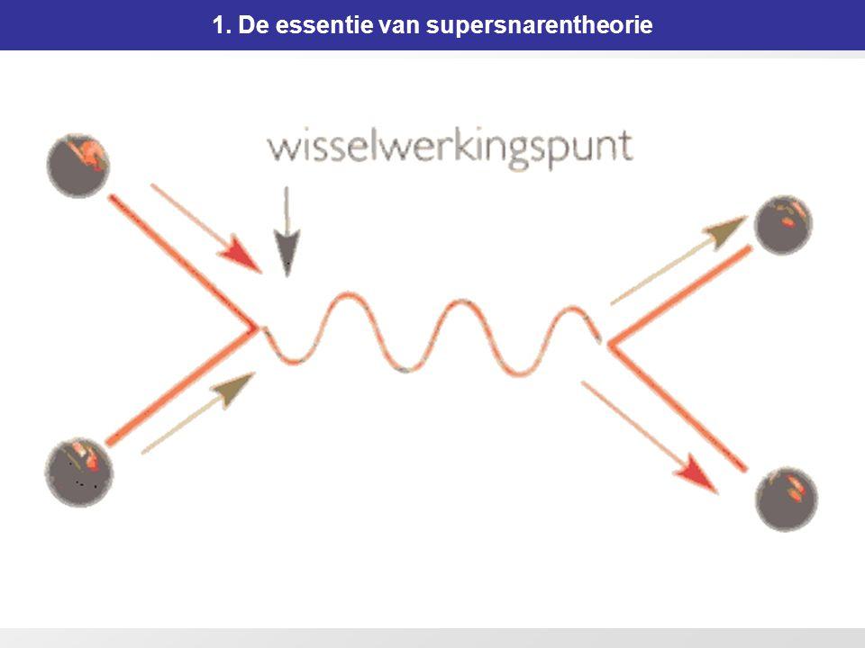 1. De essentie van supersnarentheorie