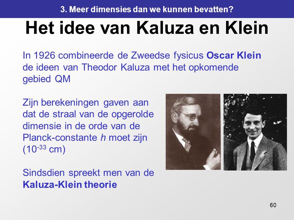 Het idee van Kaluza en Klein