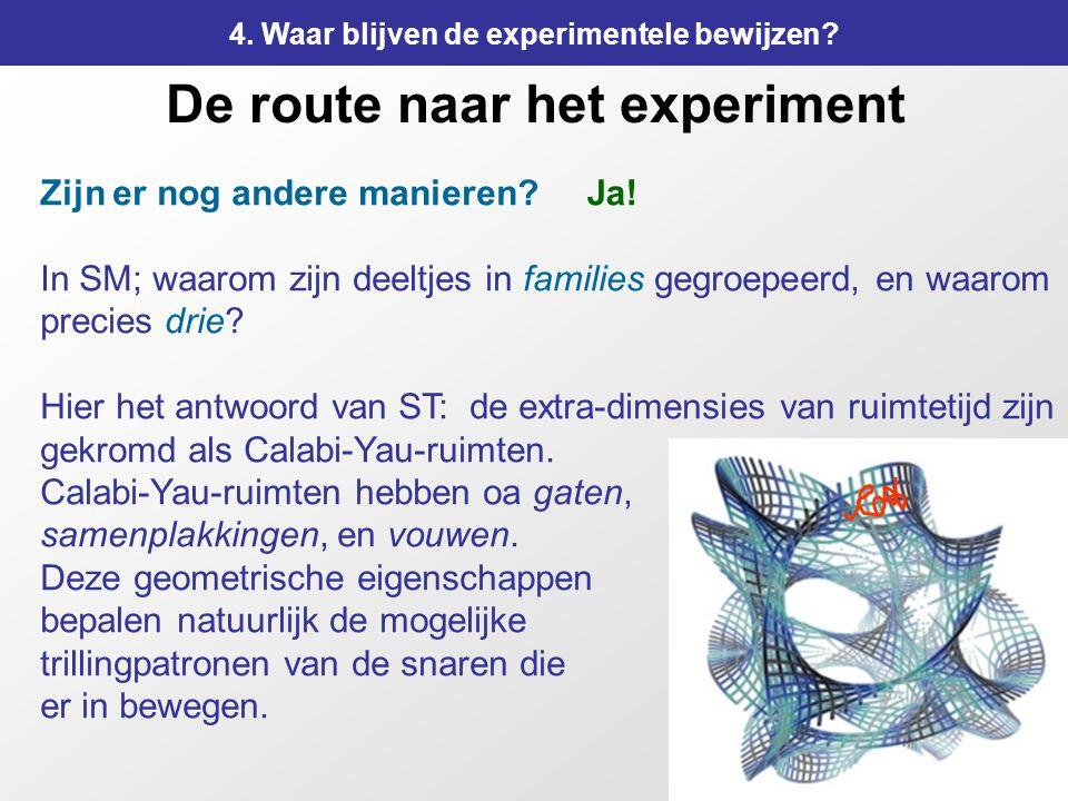 De route naar het experiment