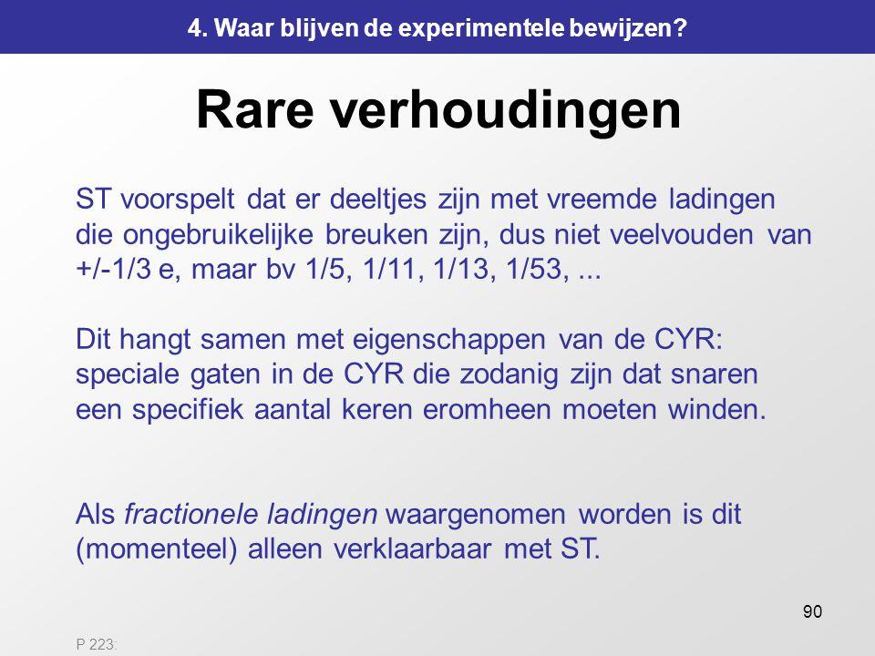 4. Waar blijven de experimentele bewijzen