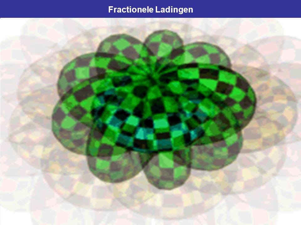 Fractionele Ladingen