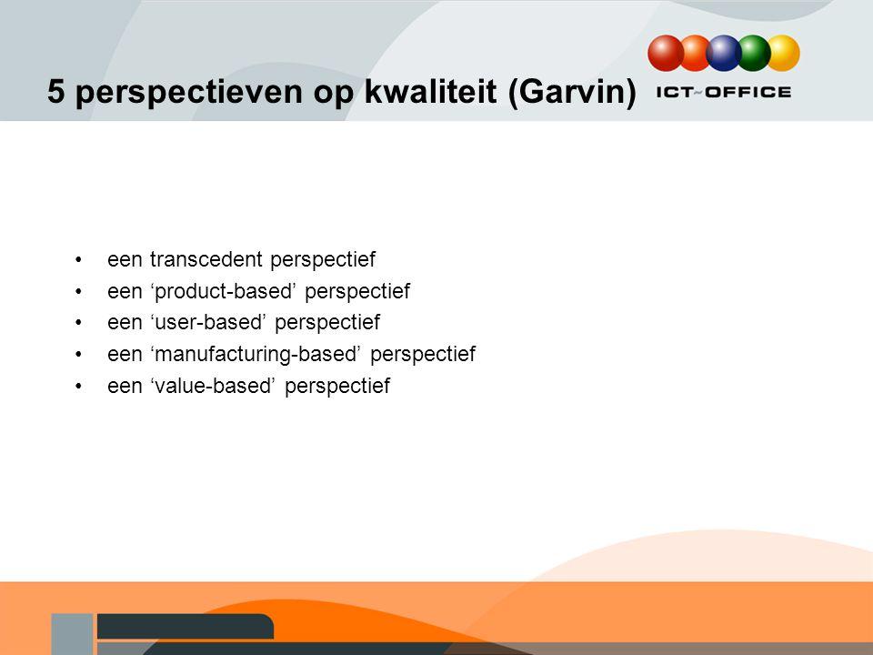 5 perspectieven op kwaliteit (Garvin)