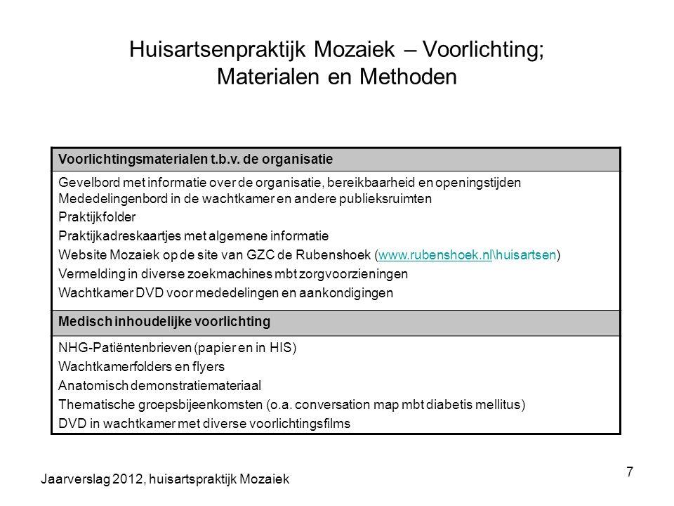 Huisartsenpraktijk Mozaiek – Voorlichting; Materialen en Methoden