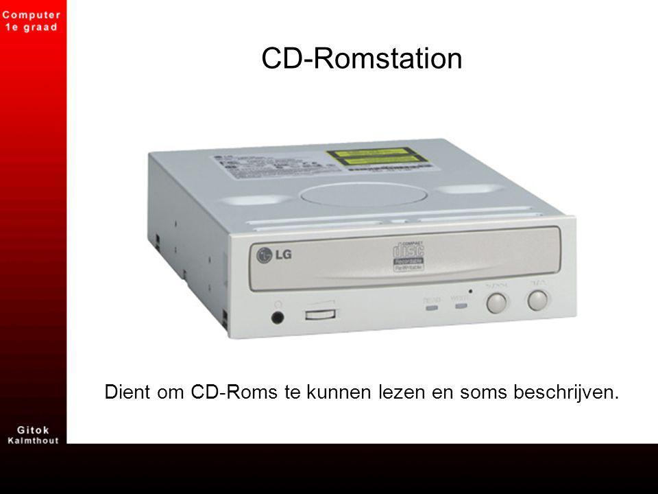 Dient om CD-Roms te kunnen lezen en soms beschrijven.