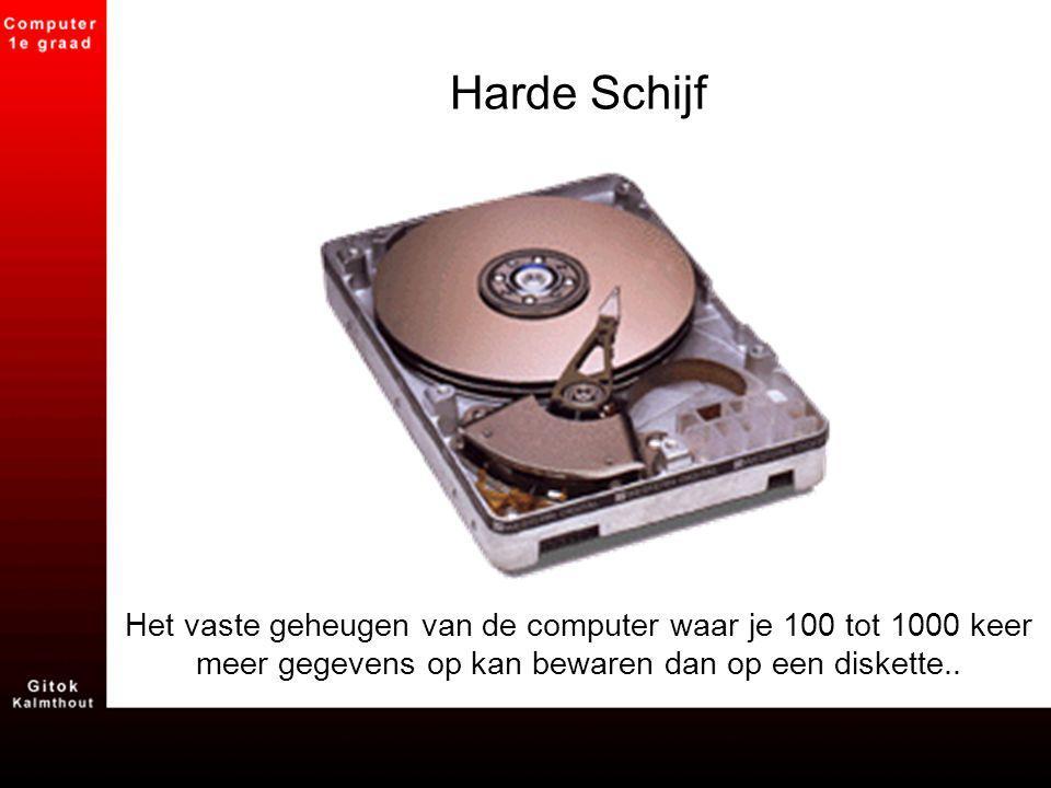 Harde Schijf Het vaste geheugen van de computer waar je 100 tot 1000 keer meer gegevens op kan bewaren dan op een diskette..