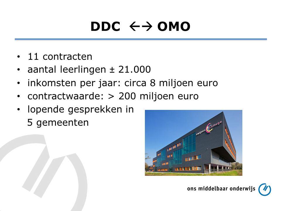 DDC  OMO 11 contracten aantal leerlingen ± 21.000