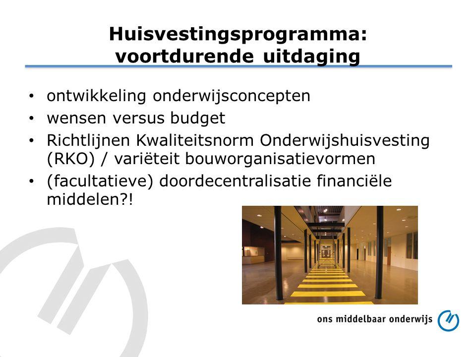 Huisvestingsprogramma: voortdurende uitdaging