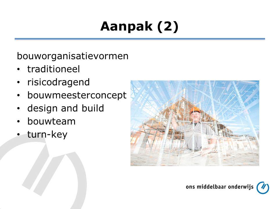 Aanpak (2) bouworganisatievormen traditioneel risicodragend