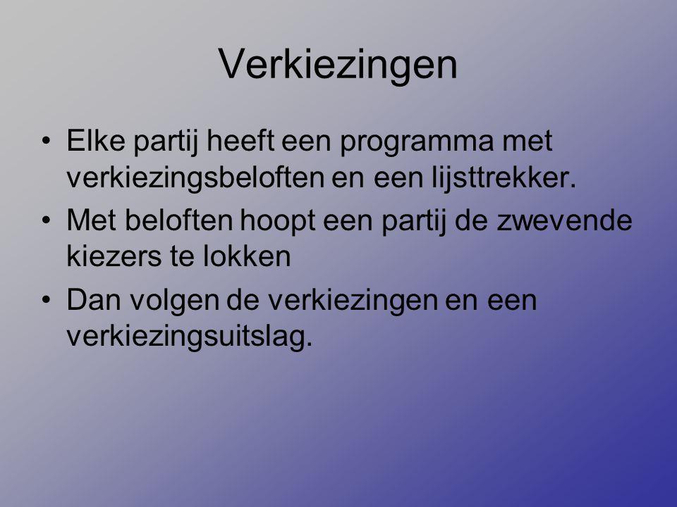 Verkiezingen Elke partij heeft een programma met verkiezingsbeloften en een lijsttrekker.