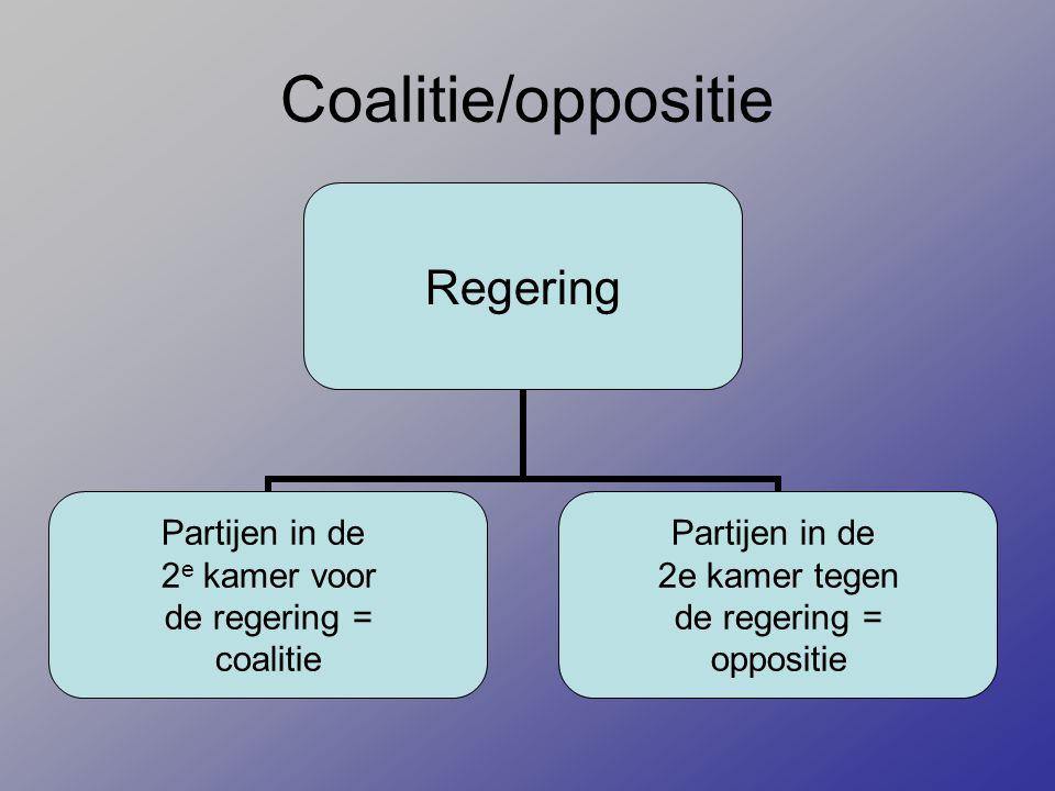 Coalitie/oppositie
