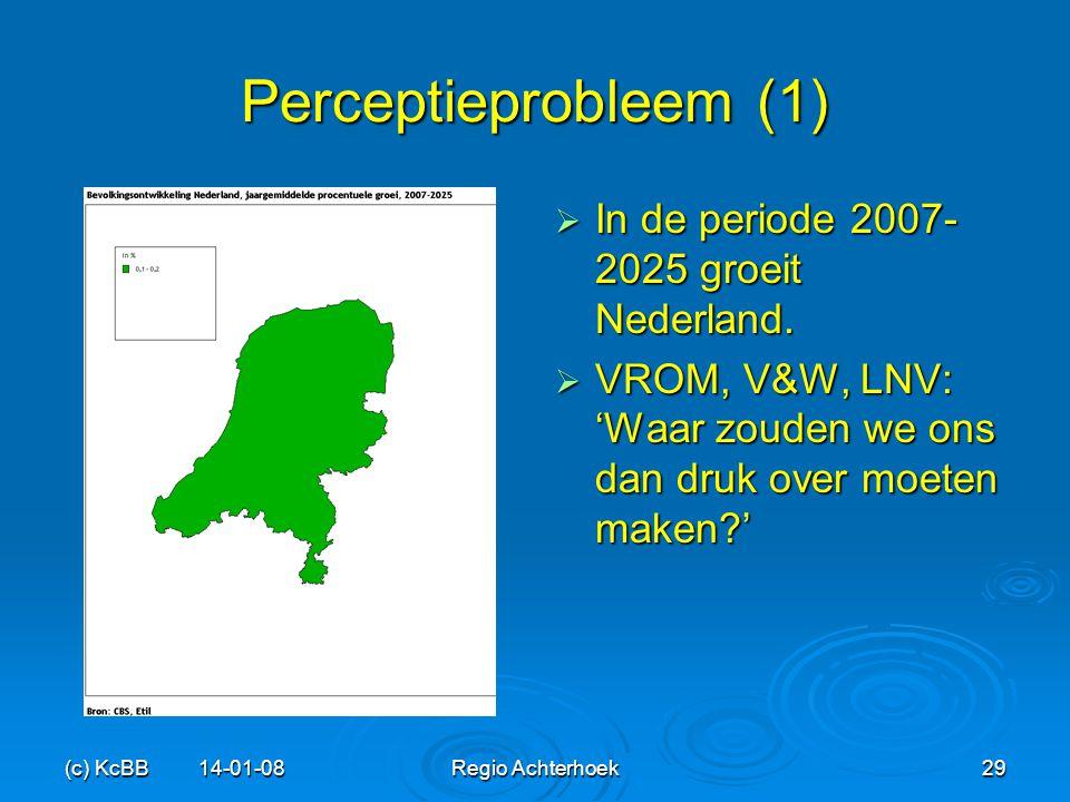 Perceptieprobleem (1) In de periode 2007-2025 groeit Nederland.