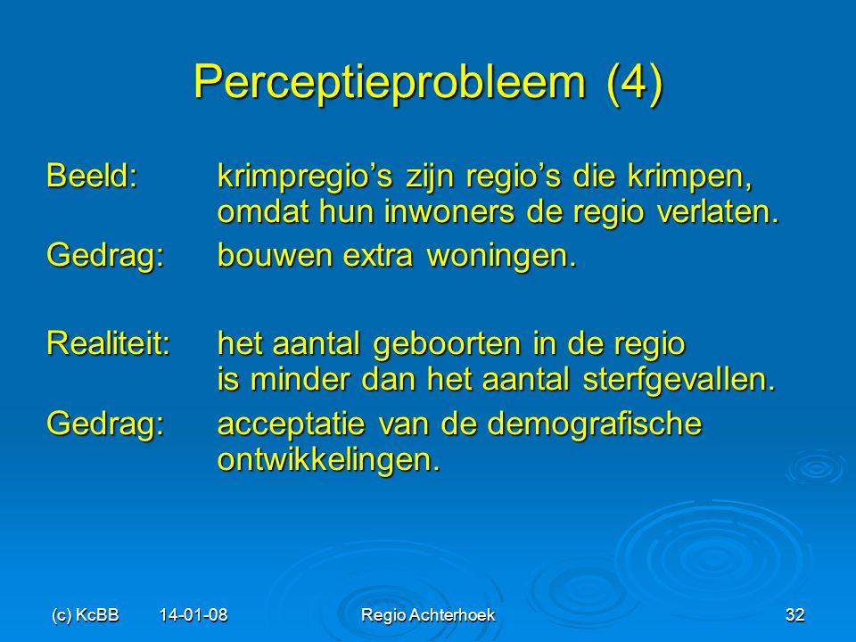 Perceptieprobleem (4) Beeld: krimpregio's zijn regio's die krimpen, omdat hun inwoners de regio verlaten.