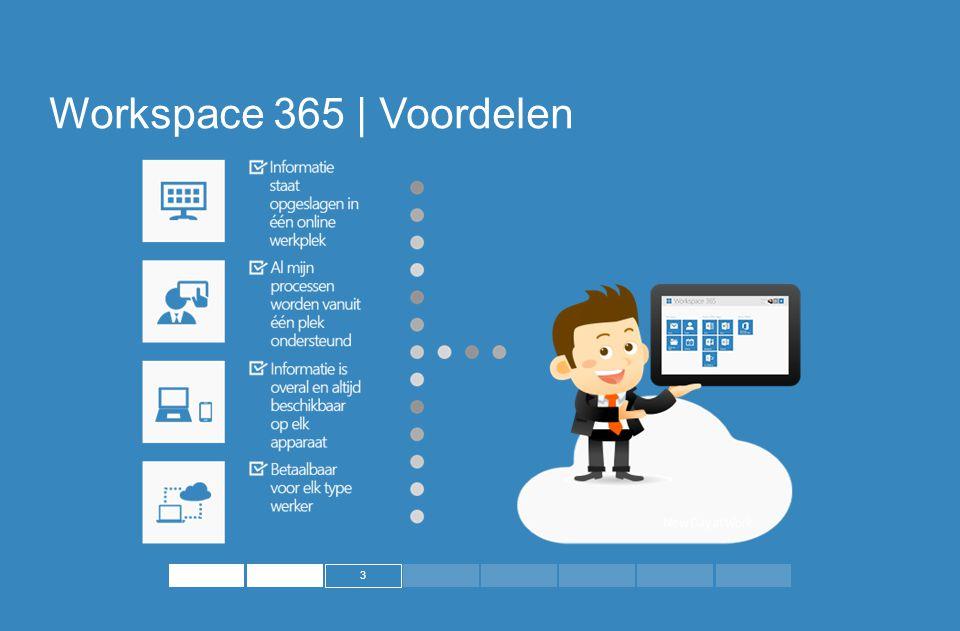Workspace 365 | Voordelen