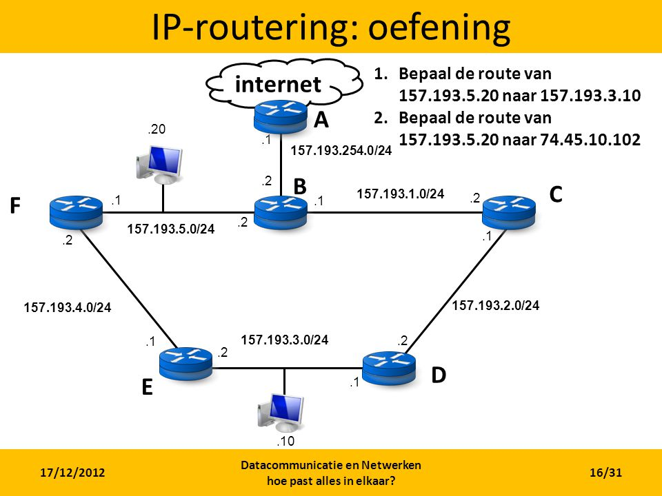 IP-routering: oefening
