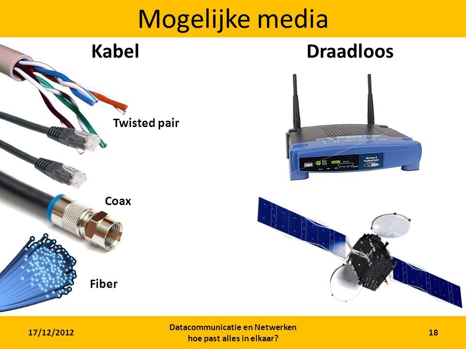 Datacommunicatie en Netwerken hoe past alles in elkaar