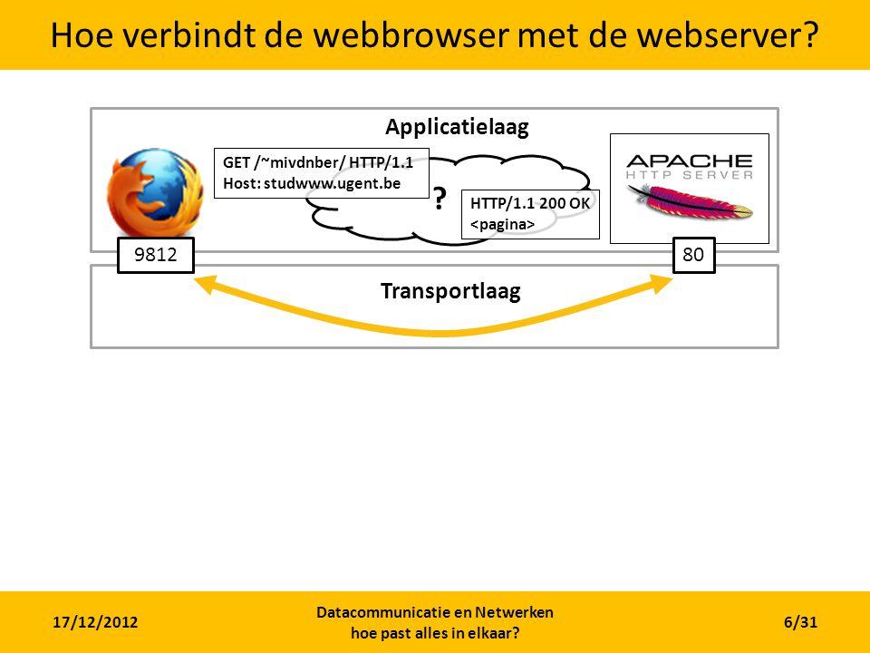 Hoe verbindt de webbrowser met de webserver