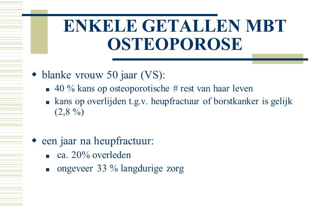ENKELE GETALLEN MBT OSTEOPOROSE