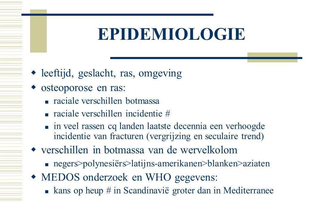 EPIDEMIOLOGIE leeftijd, geslacht, ras, omgeving osteoporose en ras: