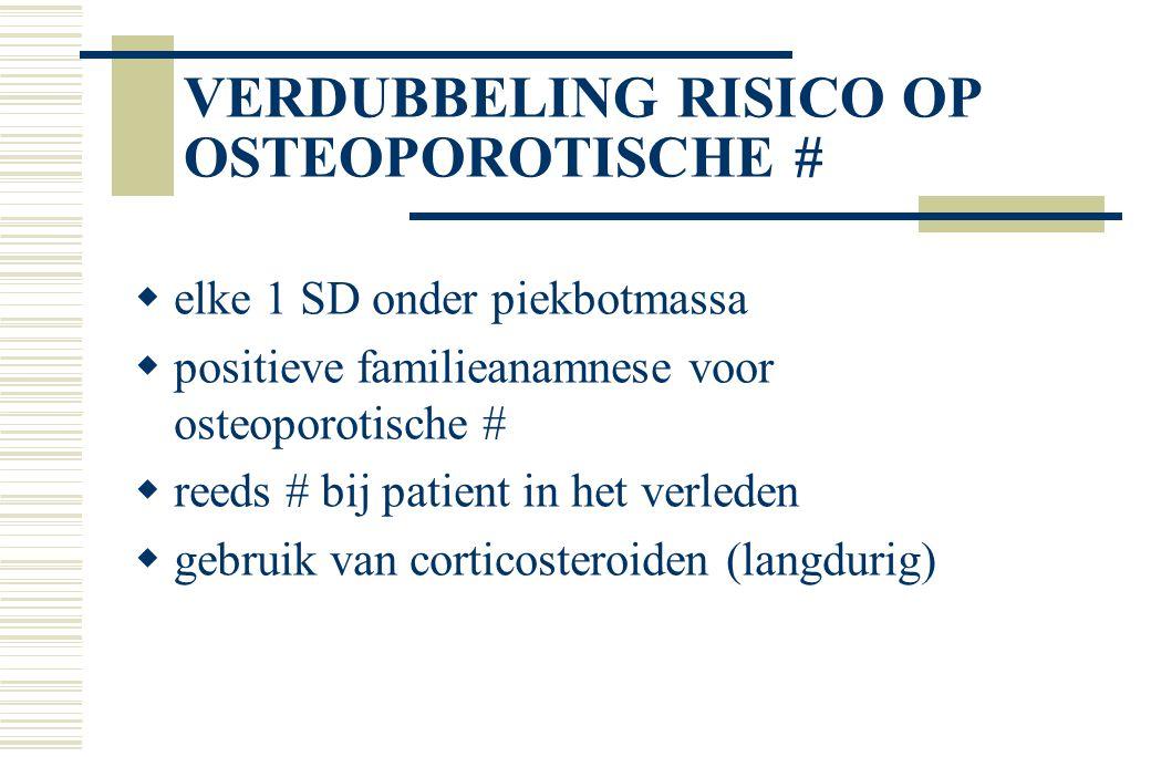 VERDUBBELING RISICO OP OSTEOPOROTISCHE #