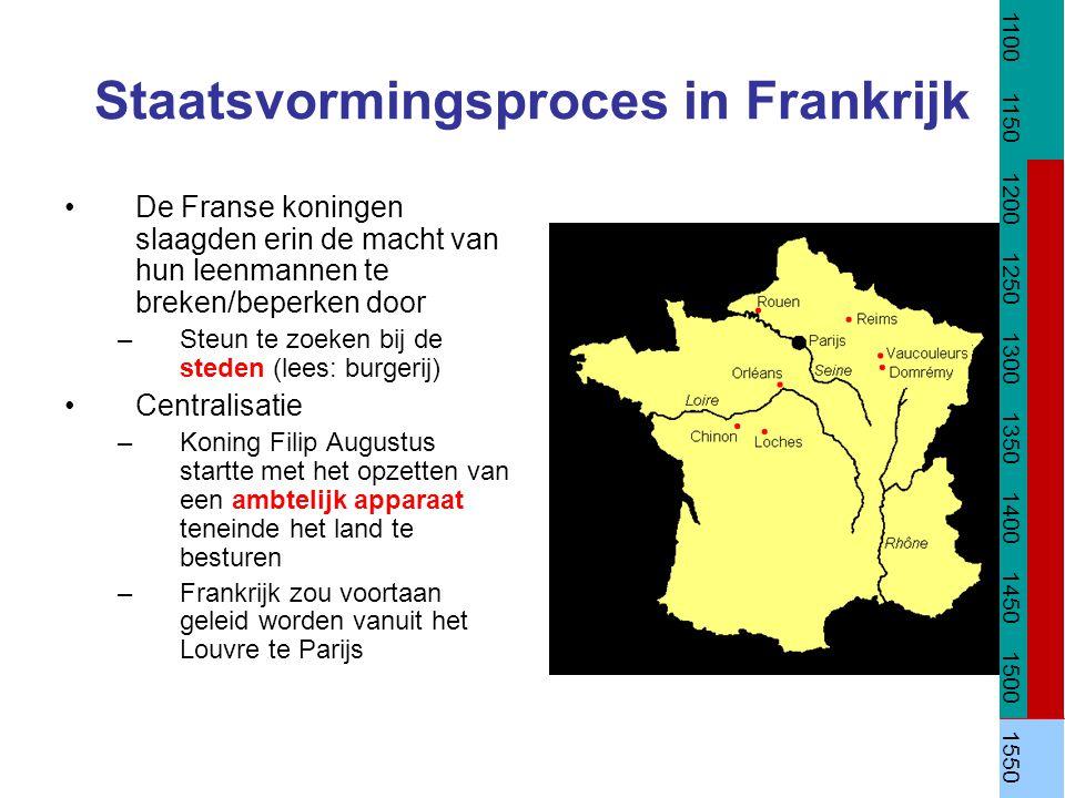 Staatsvormingsproces in Frankrijk