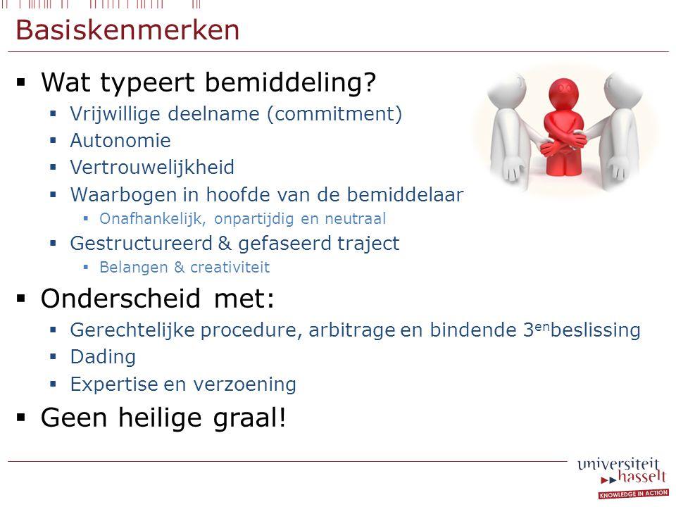Basiskenmerken Wat typeert bemiddeling Onderscheid met:
