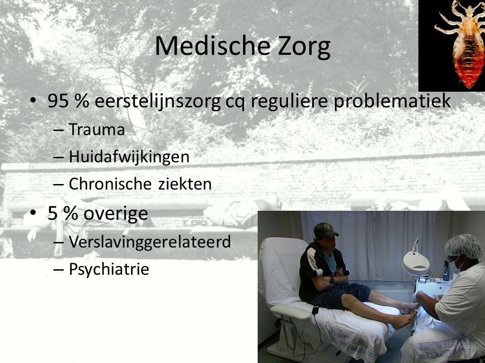 Medische Zorg 95 % eerstelijnszorg cq reguliere problematiek
