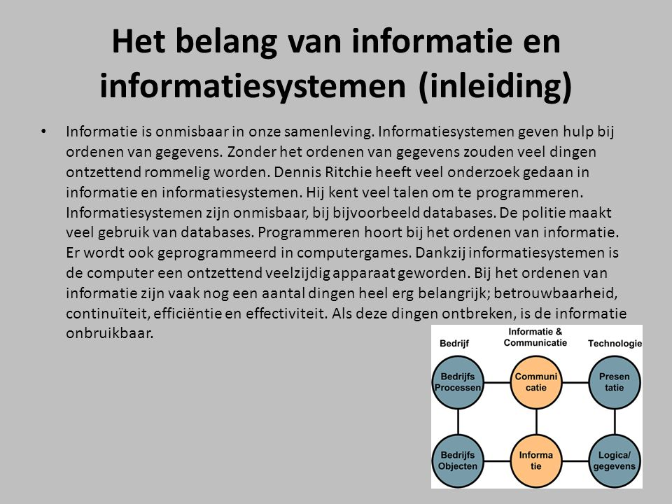 Het belang van informatie en informatiesystemen (inleiding)