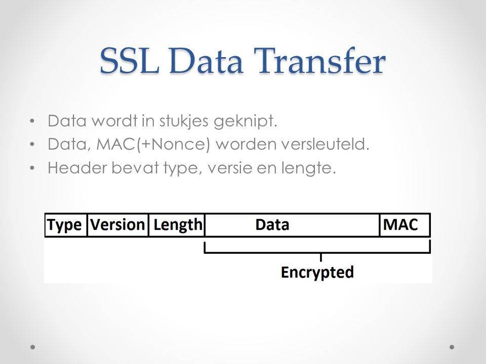 SSL Data Transfer Data wordt in stukjes geknipt.