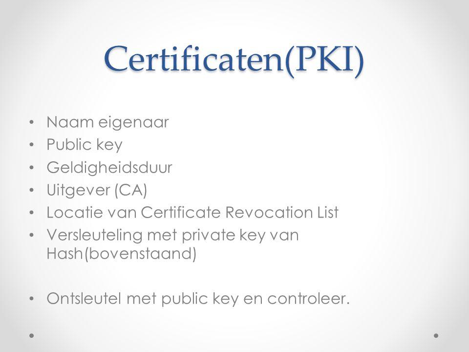 Certificaten(PKI) Naam eigenaar Public key Geldigheidsduur