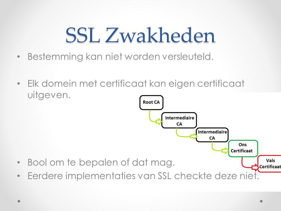 SSL Zwakheden Bestemming kan niet worden versleuteld.
