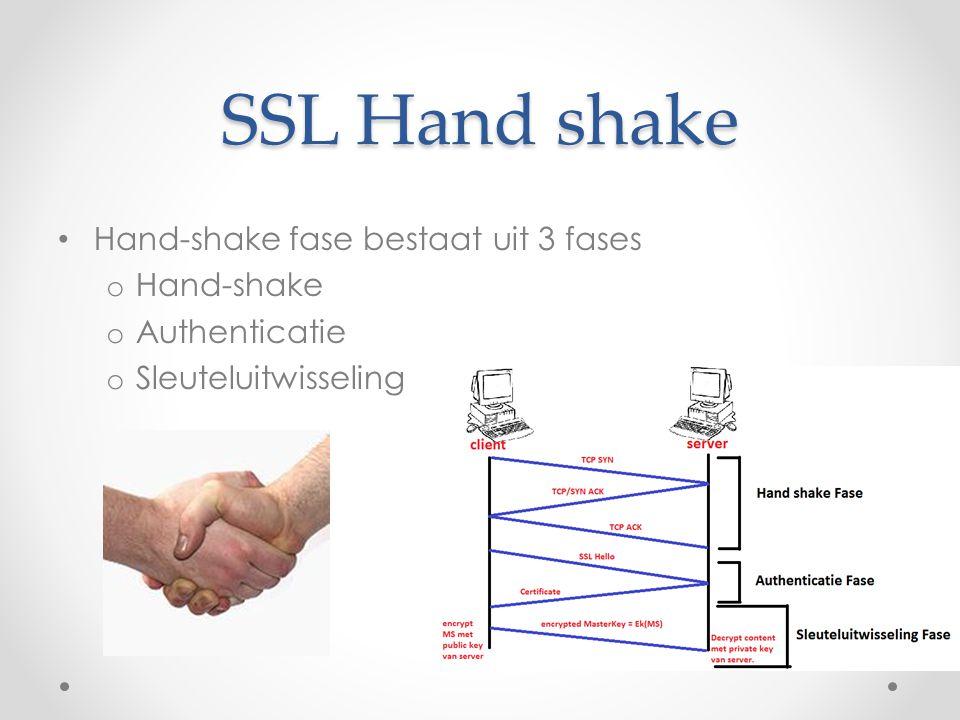 SSL Hand shake Hand-shake fase bestaat uit 3 fases Hand-shake