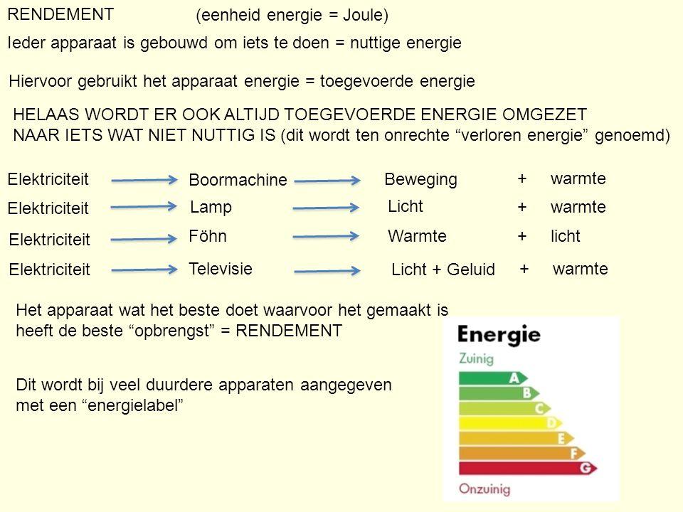 RENDEMENT (eenheid energie = Joule) Ieder apparaat is gebouwd om iets te doen = nuttige energie.