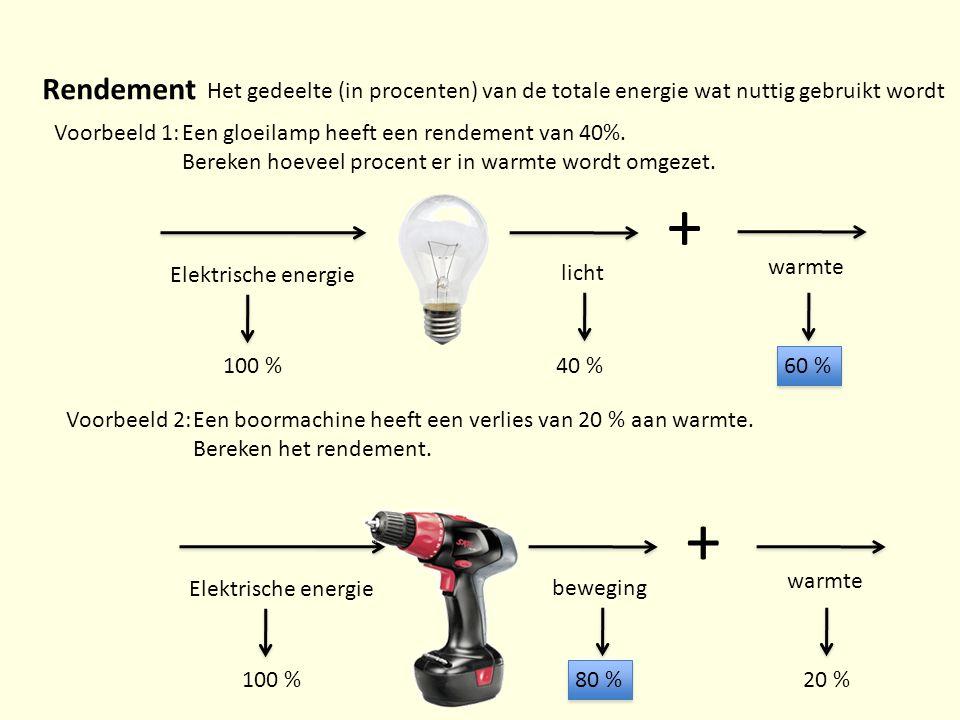 Rendement Het gedeelte (in procenten) van de totale energie wat nuttig gebruikt wordt. Voorbeeld 1: