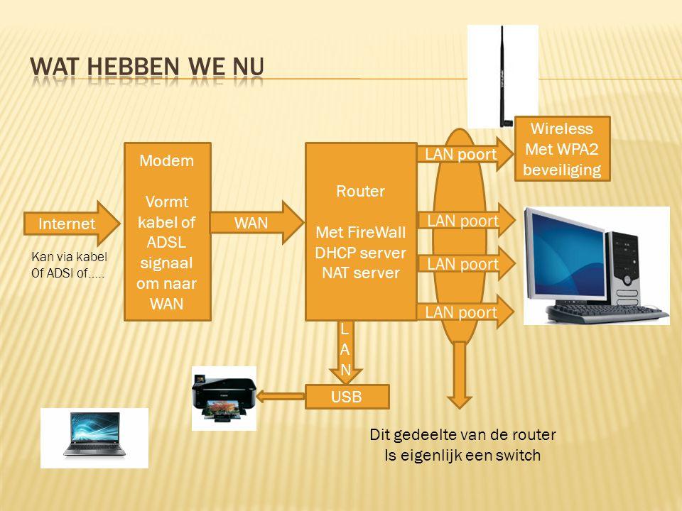 Wat hebben we nu Wireless Met WPA2 beveiliging LAN poort Modem Router