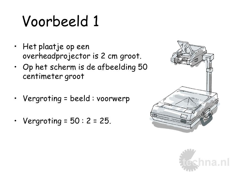 Voorbeeld 1 Het plaatje op een overheadprojector is 2 cm groot.