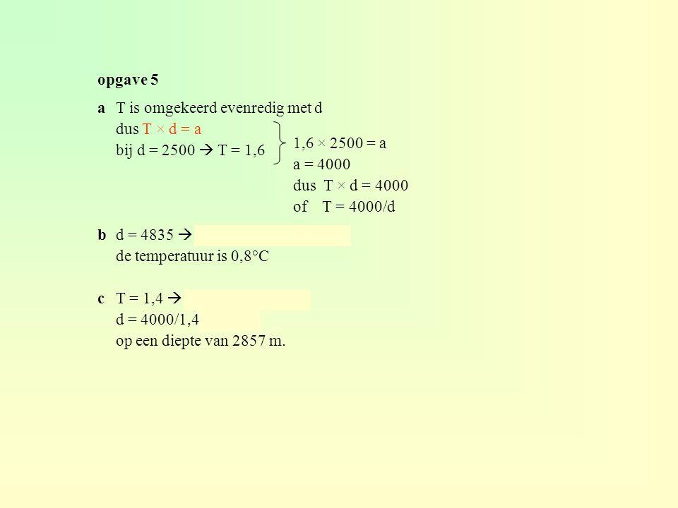 opgave 5 a T is omgekeerd evenredig met d. dus T × d = a. bij d = 2500  T = 1,6. b d = 4835  T = 4000/4835 ≈ 0,8.