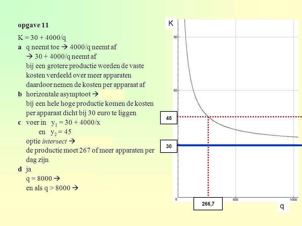 K q opgave 11 K = 30 + 4000/q a q neemt toe  4000/q neemt af