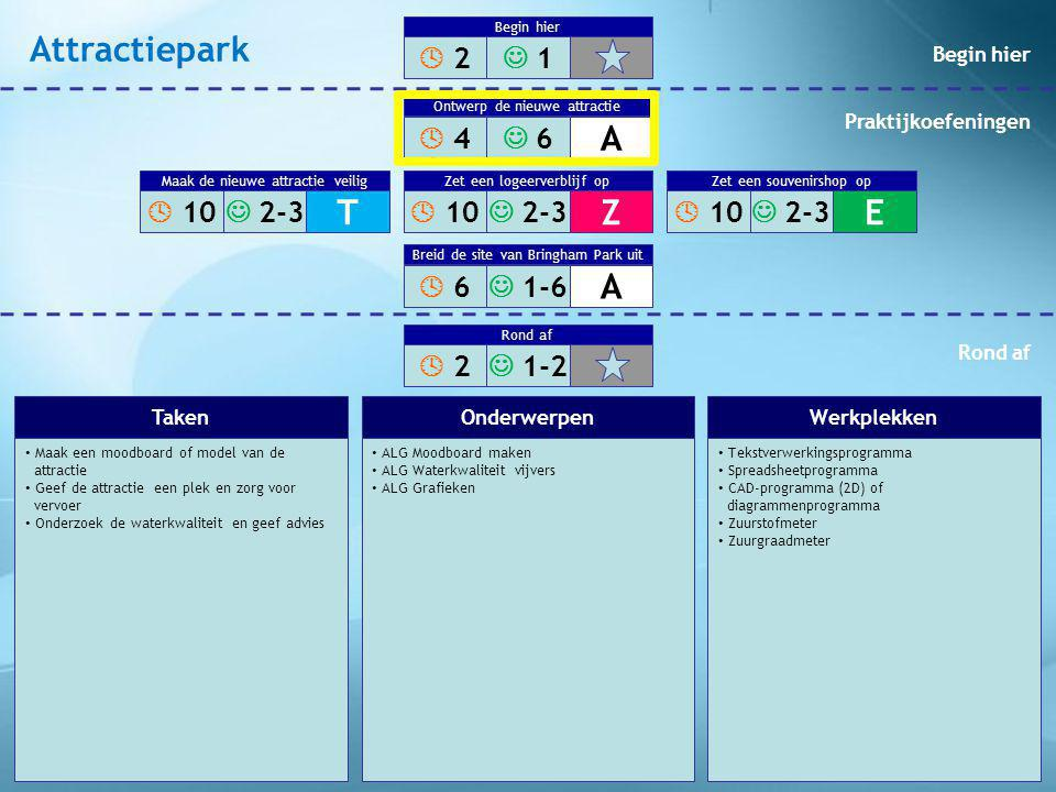 Attractiepark A T Z E A  2  1  4  6  10  2-3  10  2-3  10