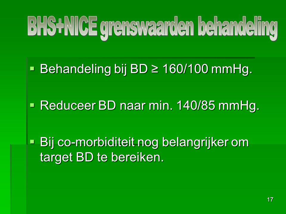 BHS+NICE grenswaarden behandeling