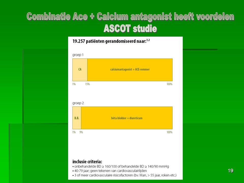 Combinatie Ace + Calcium antagonist heeft voordelen