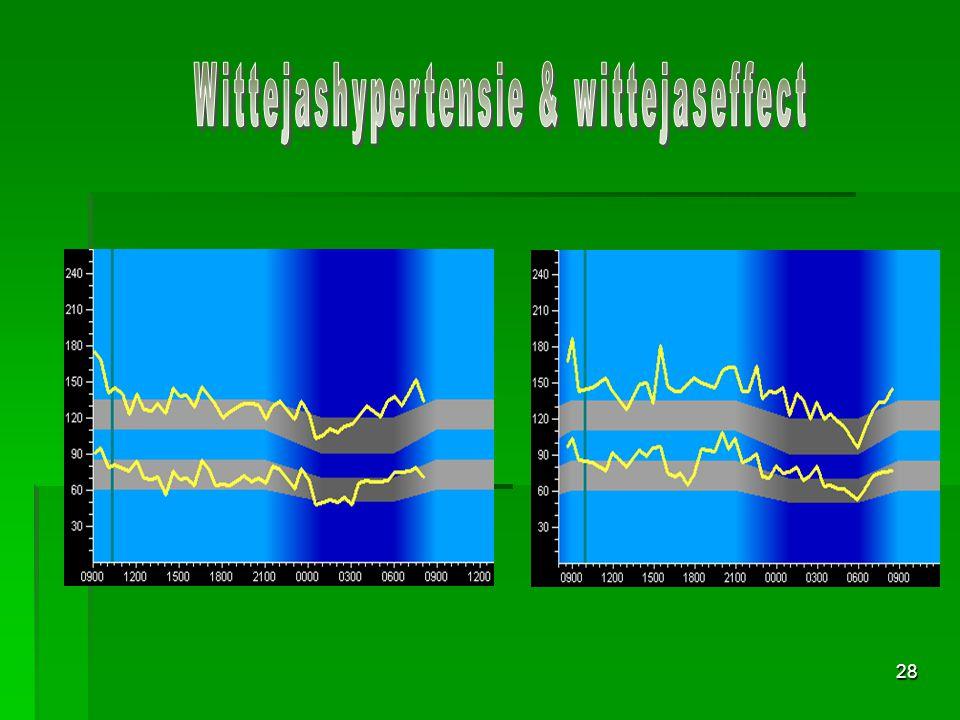Wittejashypertensie & wittejaseffect