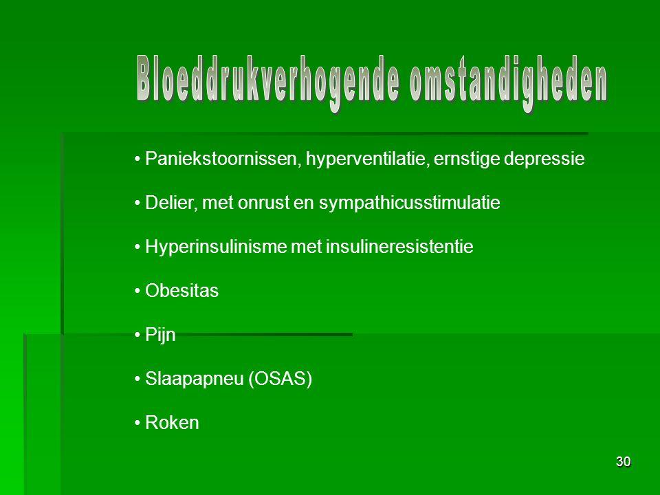 Bloeddrukverhogende omstandigheden
