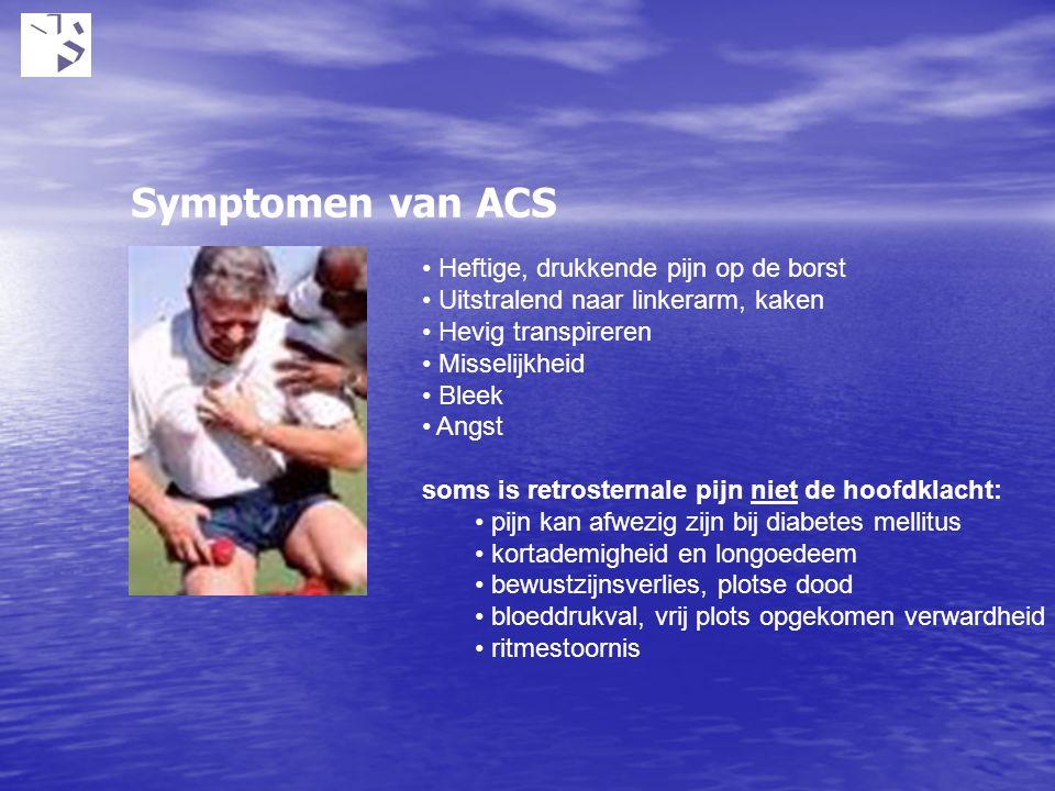 Symptomen van ACS Heftige, drukkende pijn op de borst