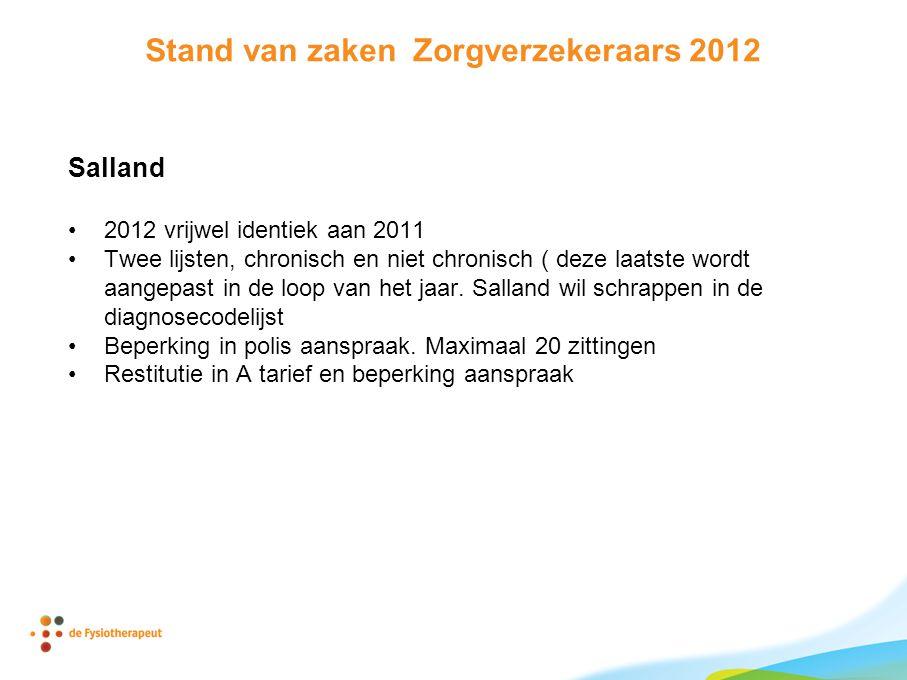 Stand van zaken Zorgverzekeraars 2012