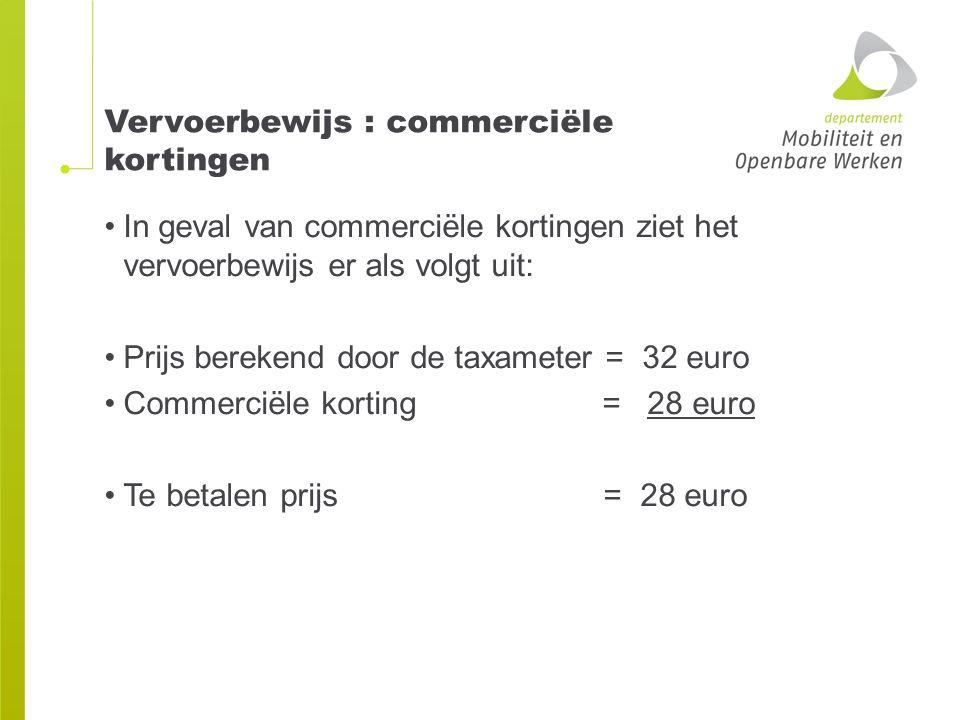 Vervoerbewijs : commerciële kortingen